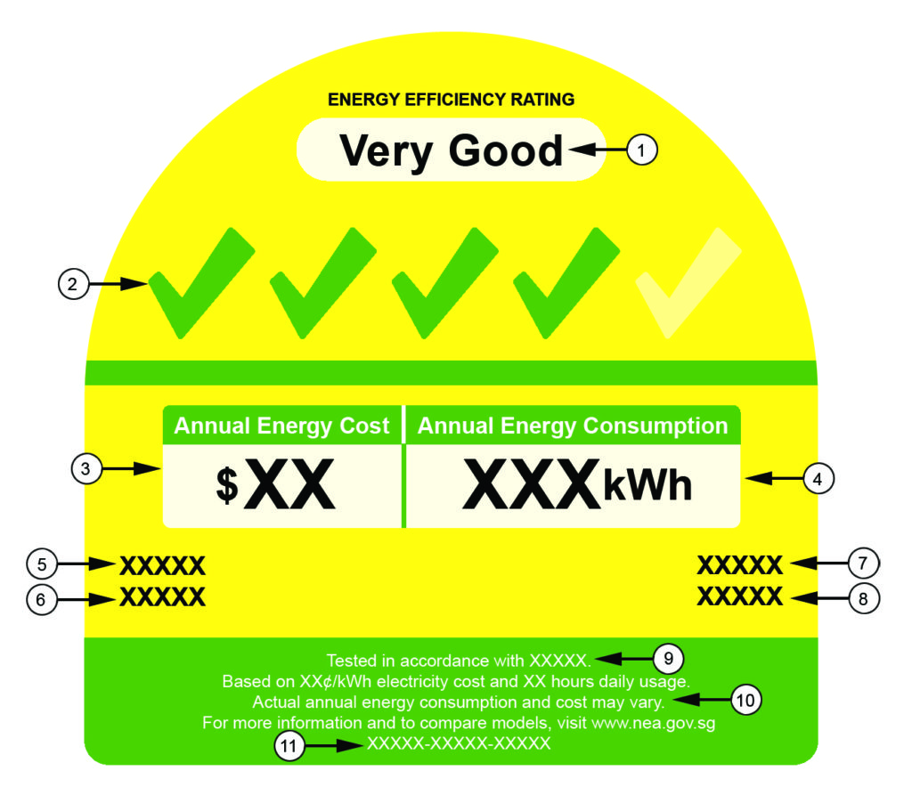 Energy_Savings_Label_Designs