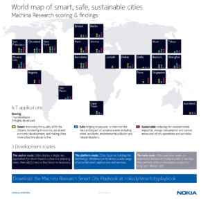 smart-city-playbook-infographic