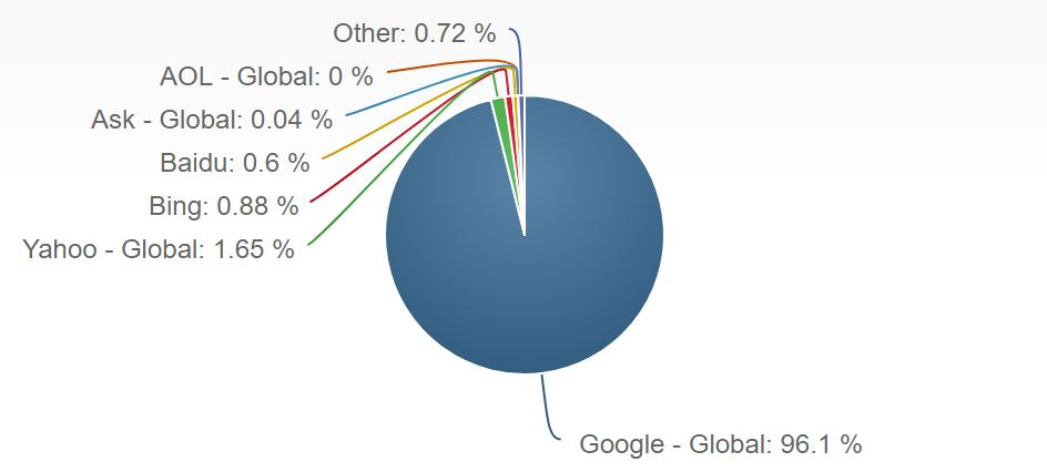 %d8%b9%d9%85%d9%84%d9%8a%d8%a7%d8%aa-%d8%a7%d9%84%d8%a8%d8%ad%d8%ab-%d9%85%d9%86-%d8%b9%d9%84%d9%89-%d8%a7%d9%84%d9%87%d9%88%d8%a7%d8%aa%d9%81-%d8%a7%d9%84%d9%85%d8%ad%d9%85%d9%88%d9%84%d8%a9-%d9%88
